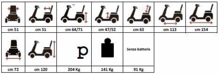 misure-ciclope