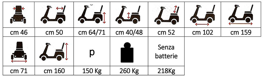 Mir-misure-e-peso