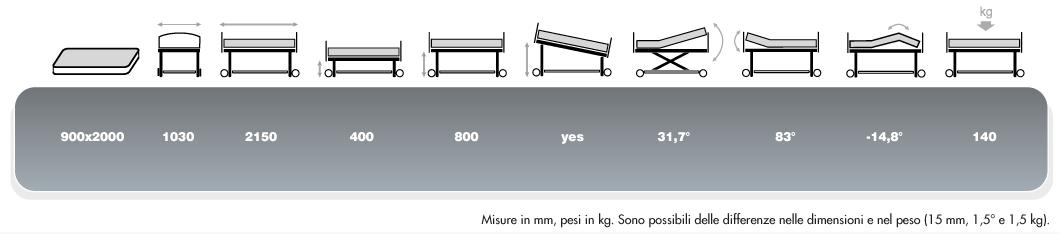 misure-Sanity-Starmac